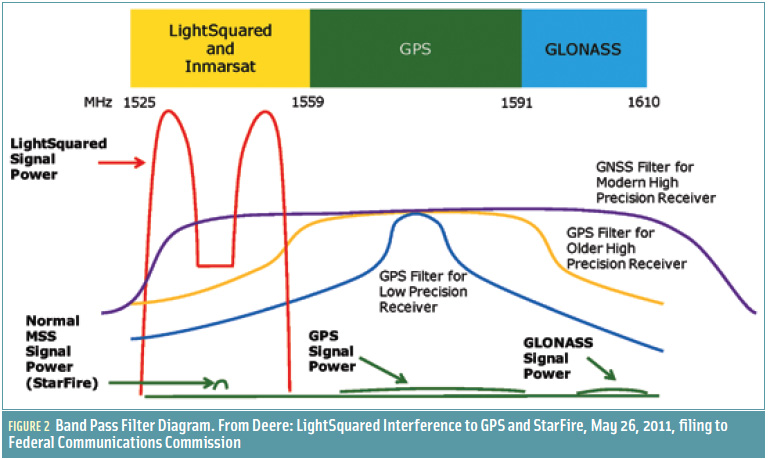 GPS Interference - Norfolk Aviation - Aircraft Brokerage - Buy Cessna